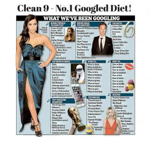 nr.1-googled-diet